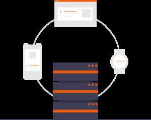 Steyaert-Web-Services-Automatisatie